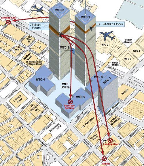 área WTC